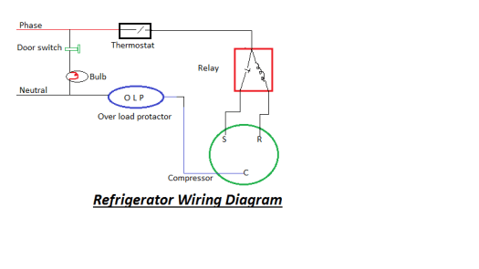 refrigerator wiring diagram periodic diagrams science. Black Bedroom Furniture Sets. Home Design Ideas
