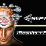 7 Day Training NLP