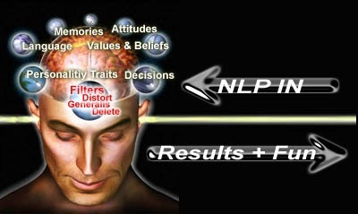 Seven Day Training NLP filters man's head image