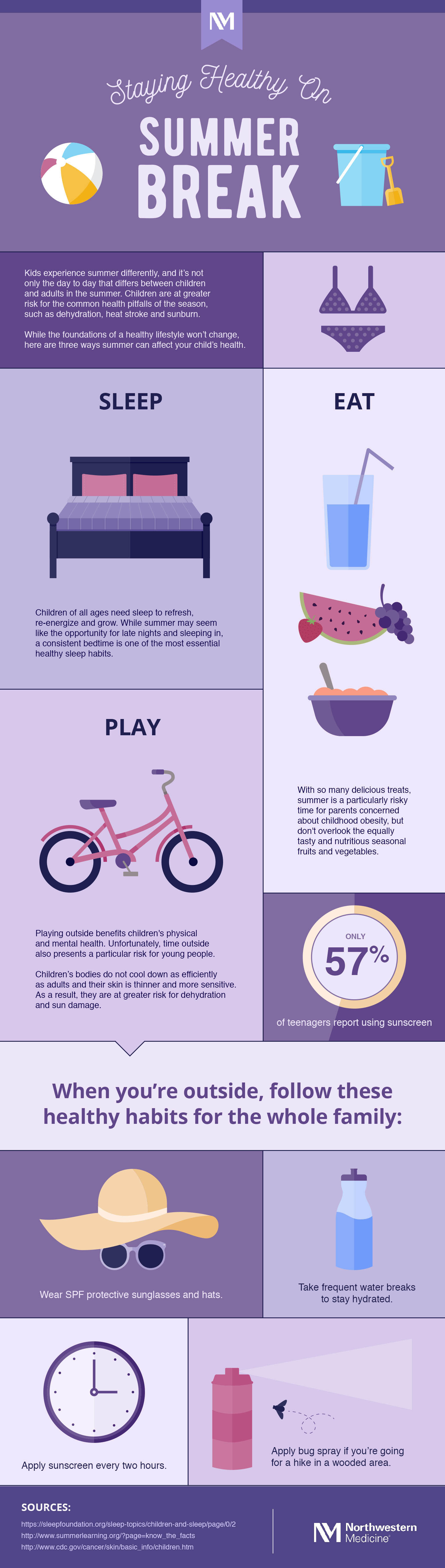 A Summer Guide To Children S Health Infographic