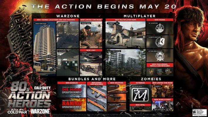 Call of Duty Warzone ve Black Ops Soğuk Savaş