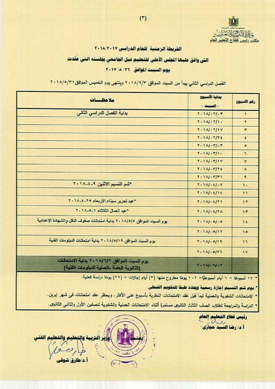 3 12 - نجوم مصرية - موعد امتحانات نصف العام 2017 وموعد أجازة نصف العام لجميع المراحل المختلفة ابتدائي وإعدادي وثانوي والتعليم الفني أيضا