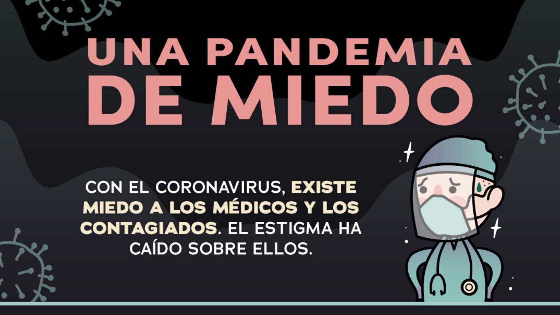 Una pandemia de miedo