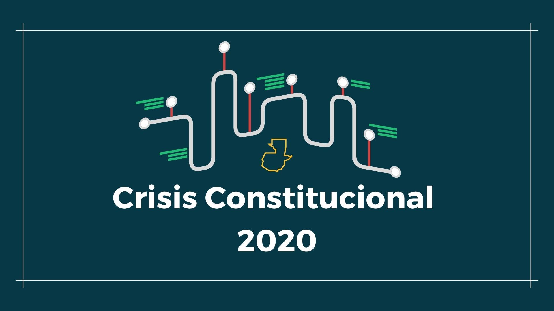 Crisis Constitucional 2020