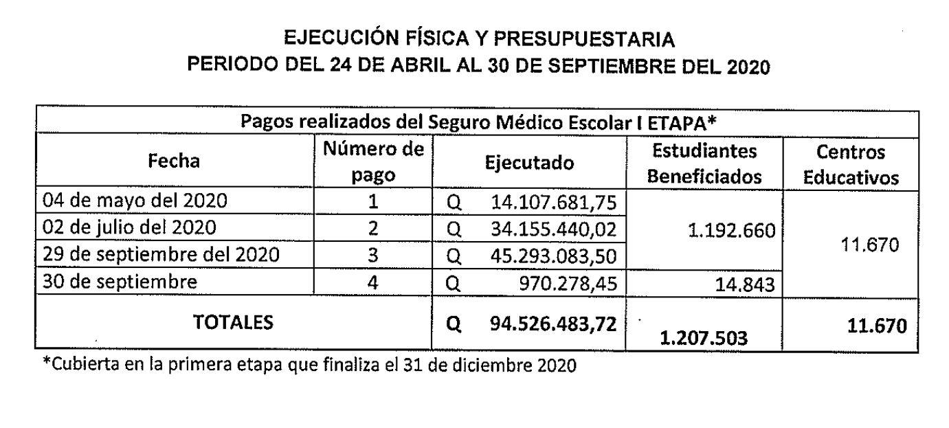 ejecucionFinancieraSEGURO