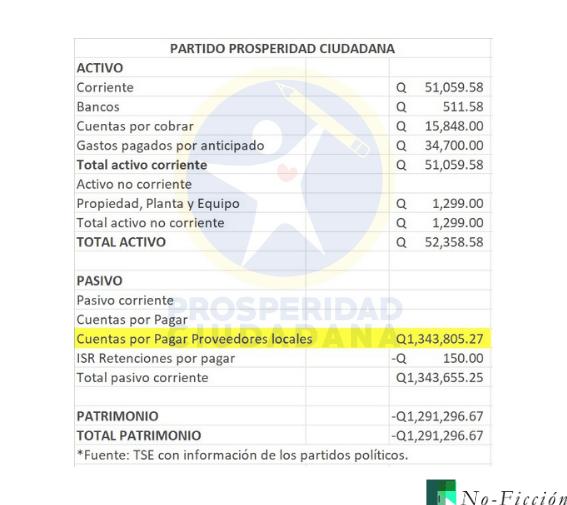 Prosperidad Ciudadana_2019