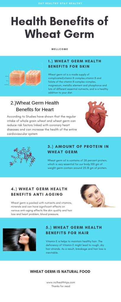 Health Benefits of Wheat Germ Infographic