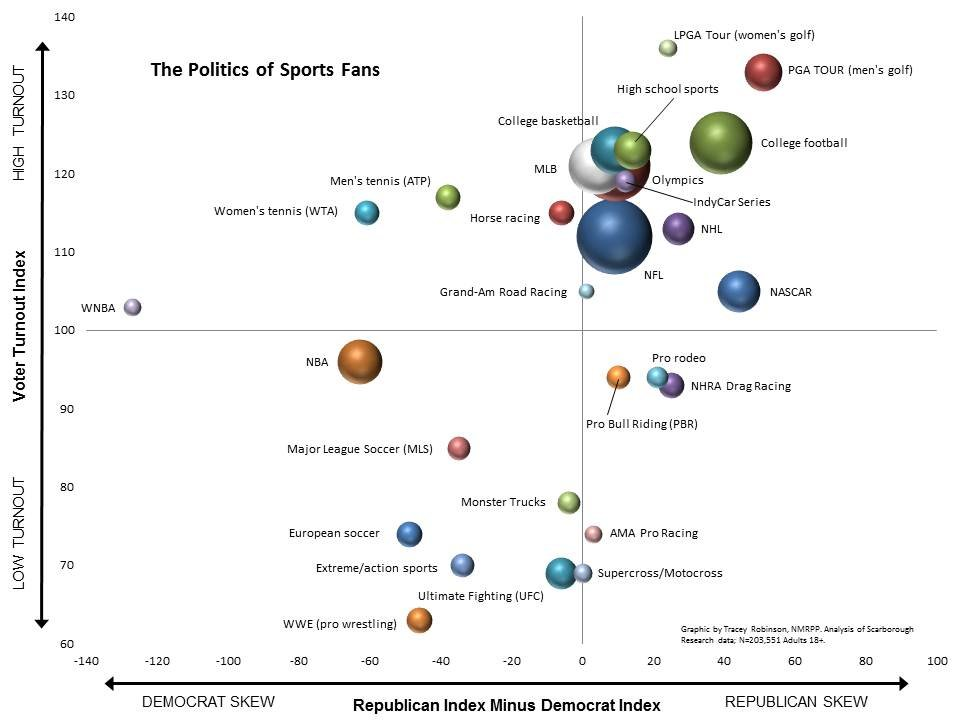 sports | Noah Brier dot Com