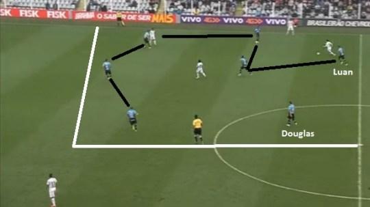 Grêmio reduzindo espaço do Santos e Douglas ''livre'' da marcação. (Foto: André Rocha / Reprodução)