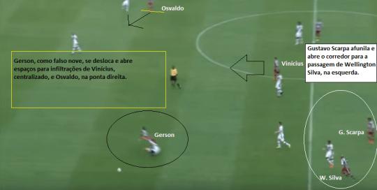 Detalhes na movimentação ofensiva do rápido Fluminense. (Foto - Montagem - Adriano Motta / Reprodução SporTV).
