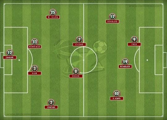Fluminense_FORMATION 1