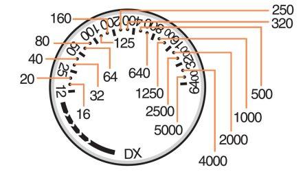 27-fm3a-articolo-scala-sensibilita-1080-1080x652