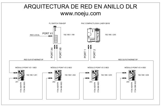 Arquitectura_DLR1
