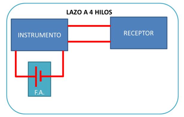 lazo4hilos