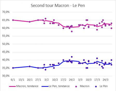 Macron_Le_Pen_2eme_tour.png