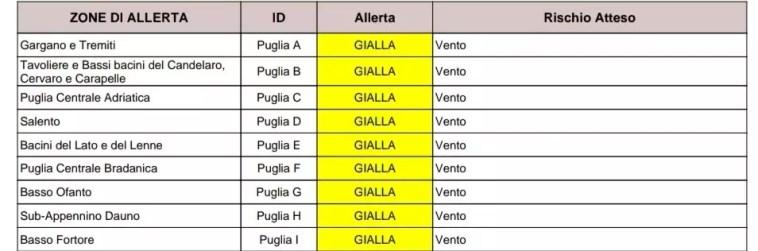 Puglia, maltempo: allerta per vento fino a burrasca e mareggiate anche domani Protezione civile, previsioni meteo