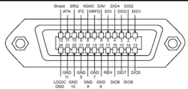 IEEE 488