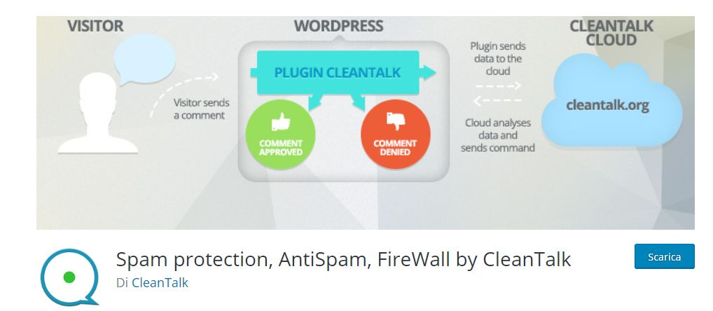Sicurezza WordPress Clean Talk