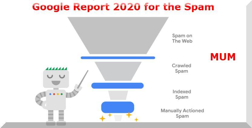 Google Webinar Spam  on 2020