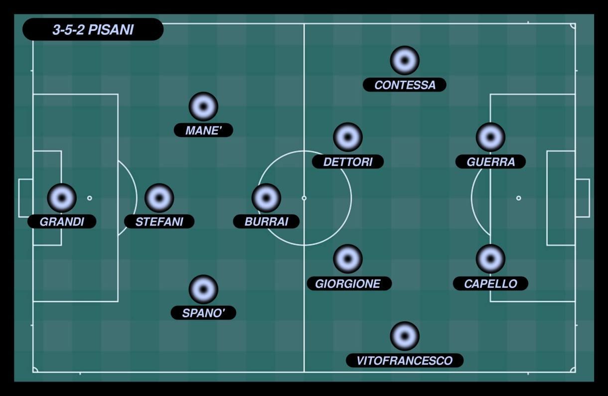 Top XI (Pisani)