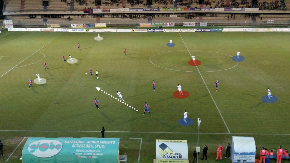 4-2-4 Vis Pesaro