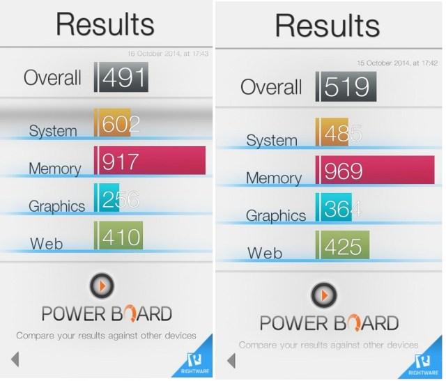 Lumia 830 vs Lumia 925 benchmark