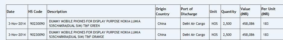 lumia 535 dual sim rm-1090 usb driver download