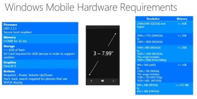 Windows 10 hardware