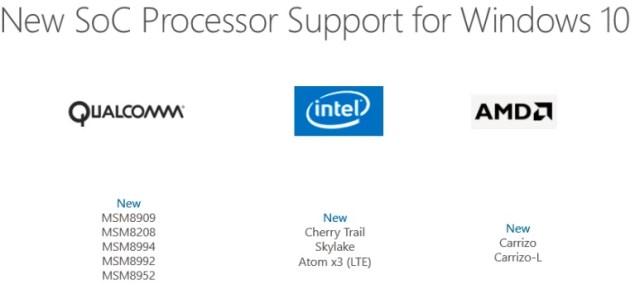Windows 10 processor