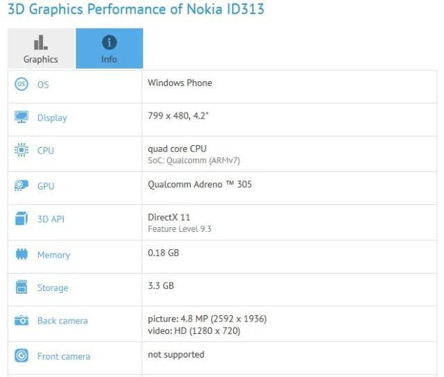 Nokia ID313