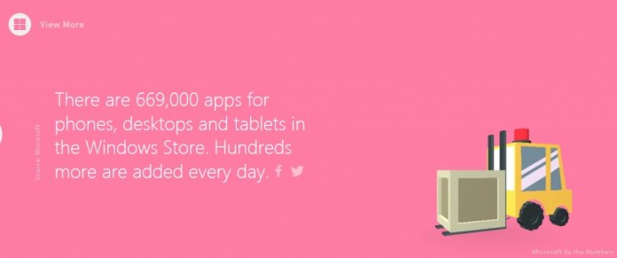 Windows apps number