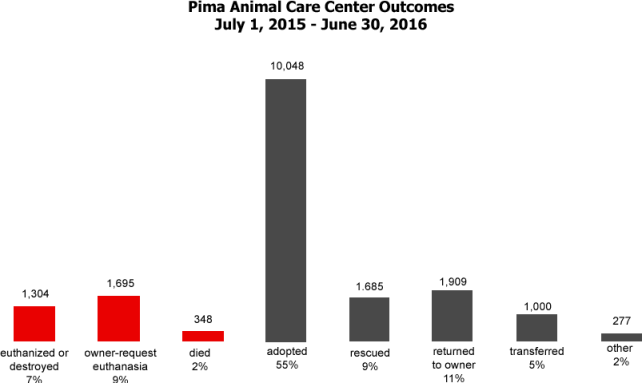 graph_2016