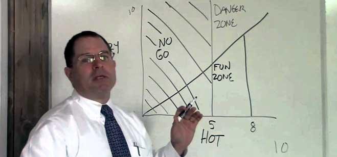 hot-crazy-matriz