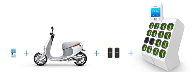 scooter-gogoro-sistema