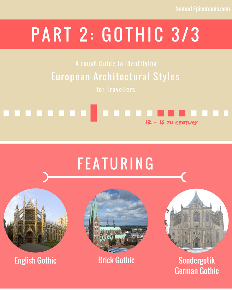 architectural-guide-header-gothic-3