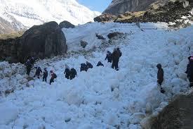 Tourist Places to Visit in Almora - Pindari Glacier