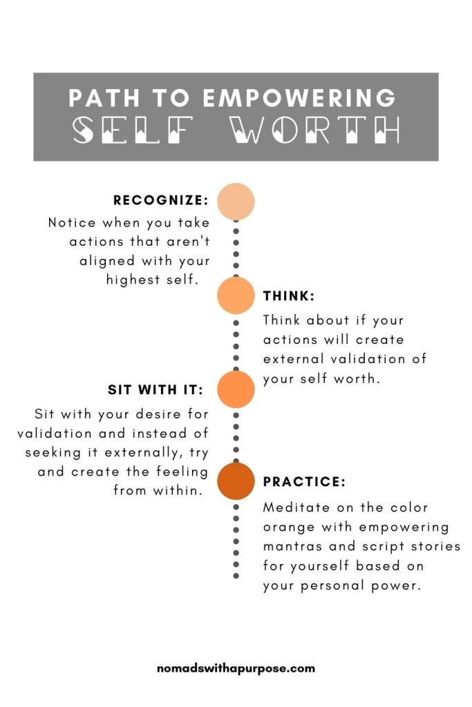 self worth in the sacral chakra