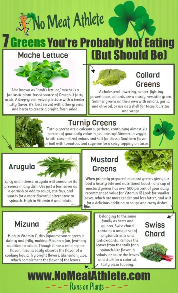 7 Greens Youre Probably Not Eating But Should Be