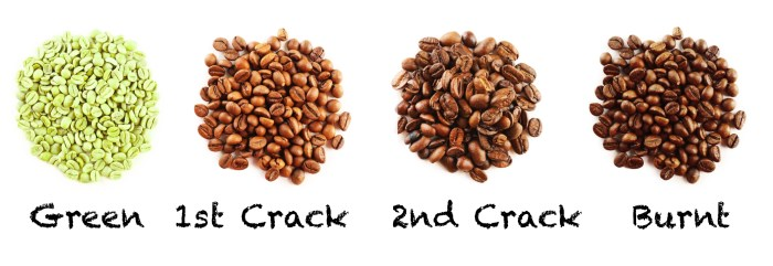 roasting coffee has two cracks