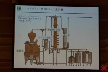 Hombo Shuzo's hybrid still setup
