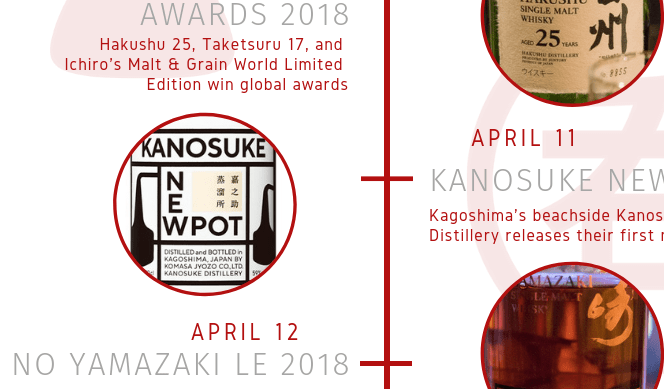 Infographic: Japanese Whisky in 2018, year in review