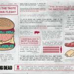 Hamburger carne umana