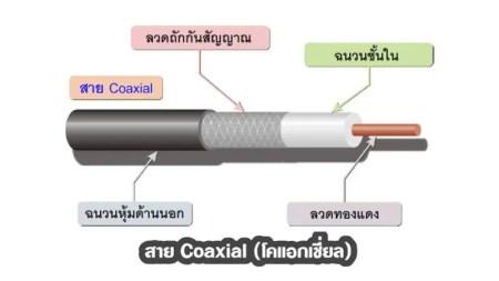 สาย coaxial