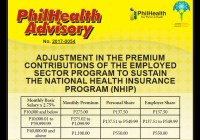 philhealth contribution 2018