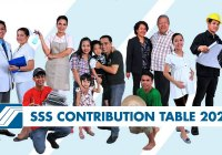 SSS Contribution Table 2021
