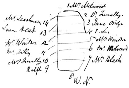 1860-10-30