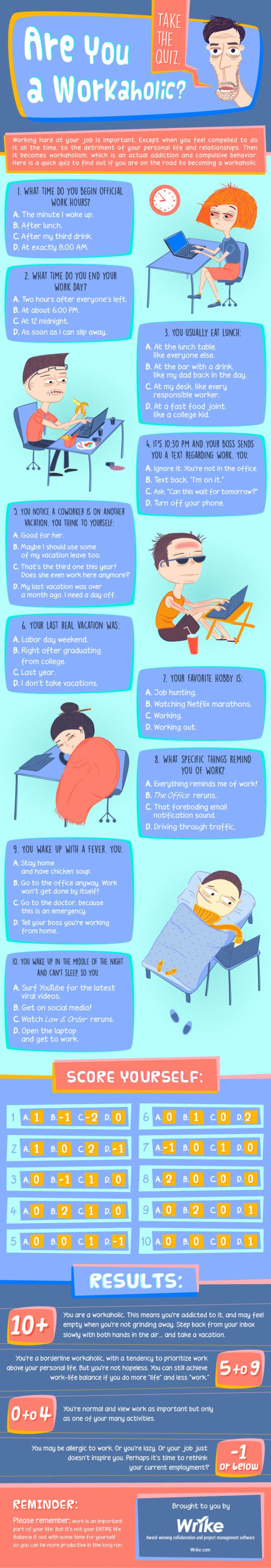 Are you a workaholic - infographic by Wrike
