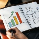 Outsourcing Your Marketing Team: The Pros And Cons