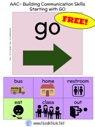 photograph regarding Free Printable Communication Boards for Adults named Free of charge Interaction Message boards Autism NoodleNook.World wide web