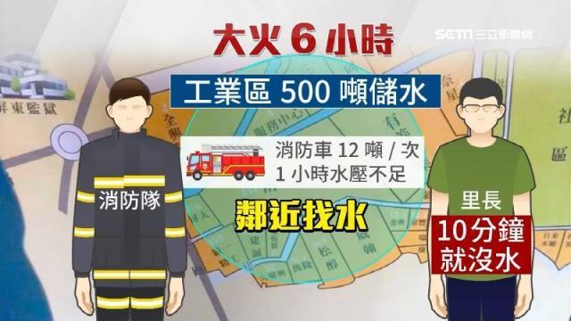 消防隊澄清,該地本來就有500噸儲水,因為連續1小時大量用水才會導致水壓不足。